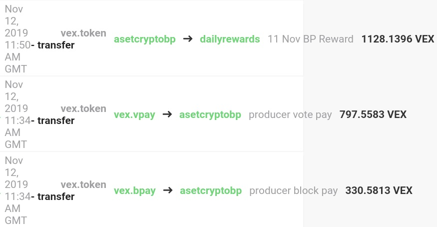 Reward BP Vexanium AsetCryptoBP 11 November 2019